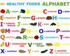 Healthy Favorites!