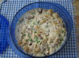 Turkey Stroganoff from leftovers