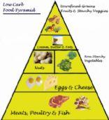 healthy eating favorites